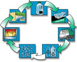 plastic-recycling-process.jpg